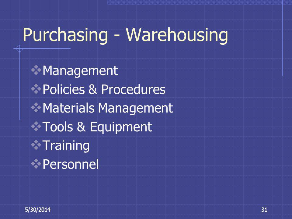 5/30/201431 Purchasing - Warehousing Management Policies & Procedures Materials Management Tools & Equipment Training Personnel