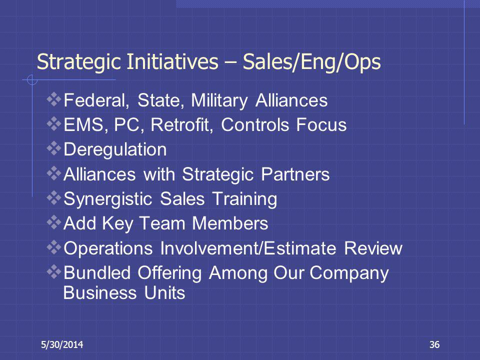 5/30/201436 Strategic Initiatives – Sales/Eng/Ops Federal, State, Military Alliances EMS, PC, Retrofit, Controls Focus Deregulation Alliances with Str