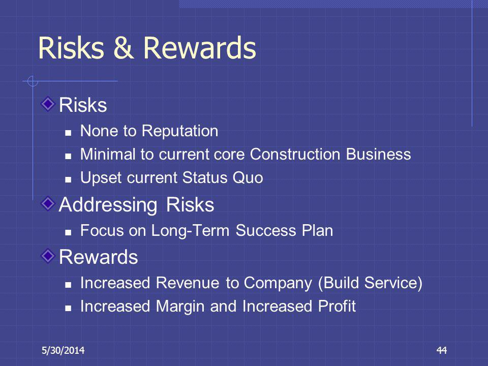 5/30/201444 Risks & Rewards Risks None to Reputation Minimal to current core Construction Business Upset current Status Quo Addressing Risks Focus on