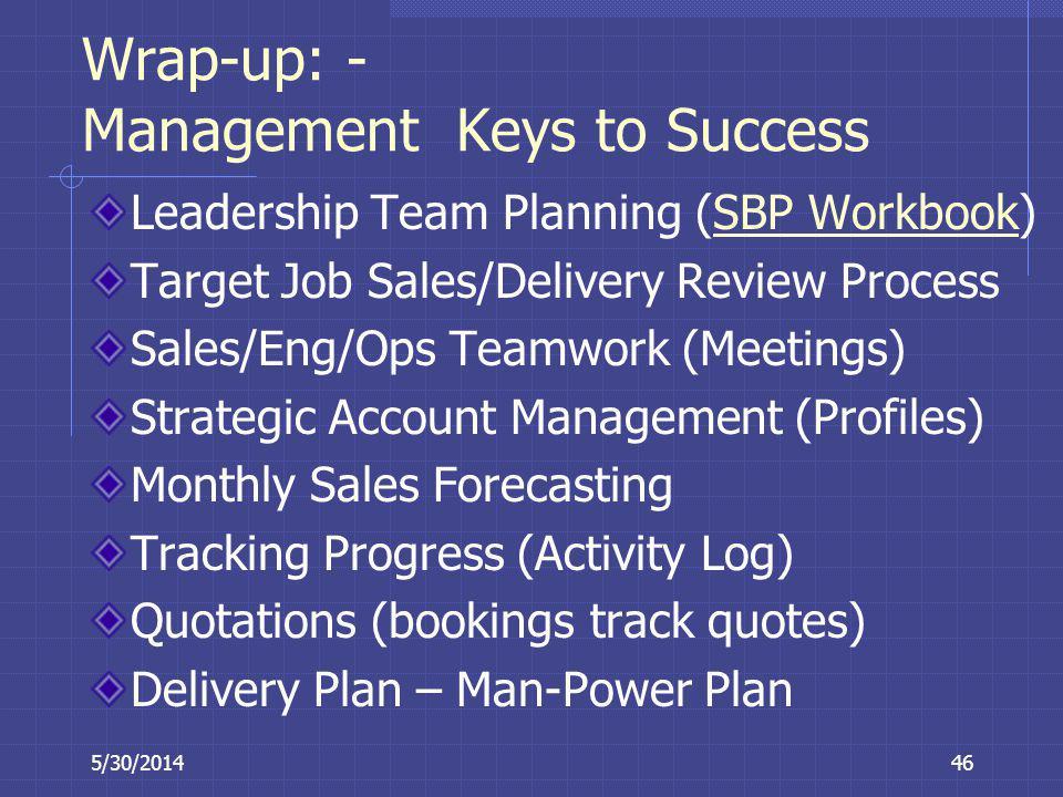 5/30/201446 Wrap-up: - Management Keys to Success Leadership Team Planning (SBP Workbook) Target Job Sales/Delivery Review Process Sales/Eng/Ops Teamw