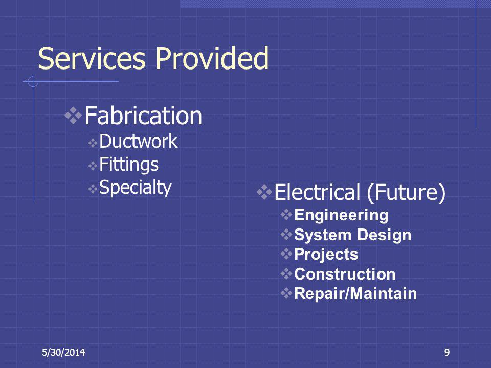 5/30/201440 Contracting Business Portfolio 2006 Business Plan2007 Business Plan