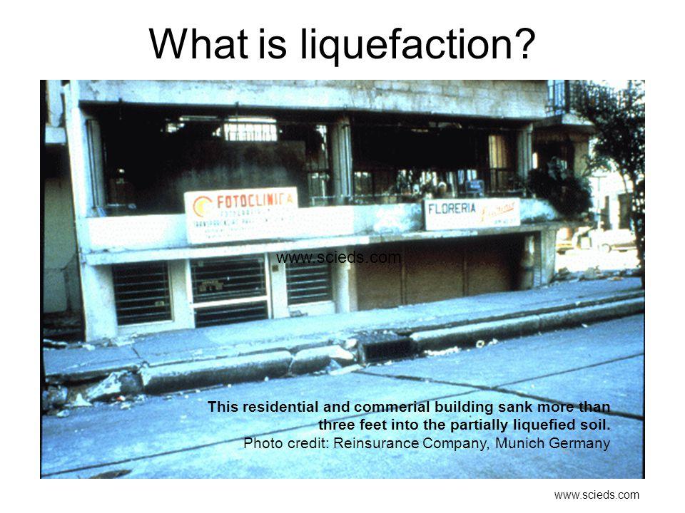 What is liquefaction.