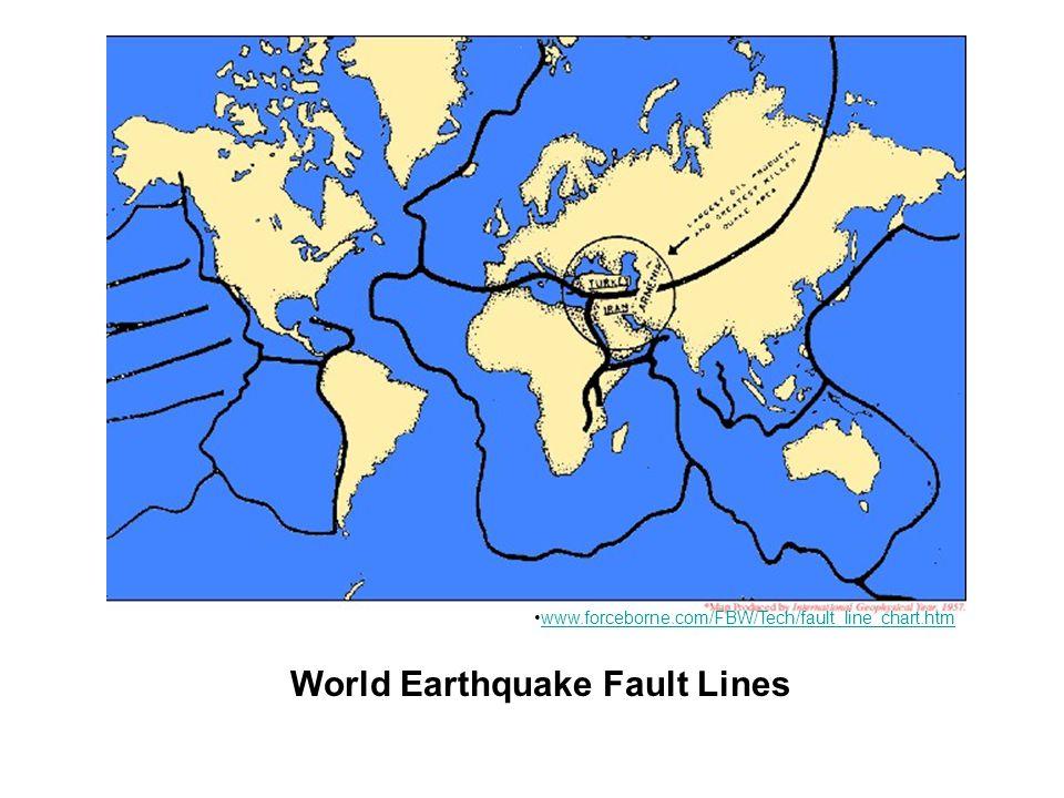 World Earthquake Fault Lines www.forceborne.com/FBW/Tech/fault_line_chart.htm