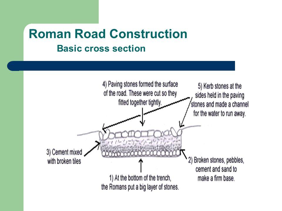 Roman Road Construction Basic cross section