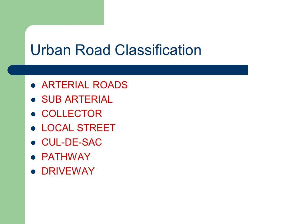Urban Road Classification ARTERIAL ROADS SUB ARTERIAL COLLECTOR LOCAL STREET CUL-DE-SAC PATHWAY DRIVEWAY
