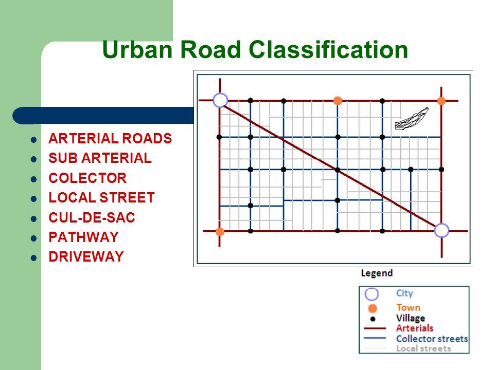 Urban Road Classification ARTERIAL ROADS SUB ARTERIAL COLECTOR LOCAL STREET CUL-DE-SAC PATHWAY DRIVEWAY