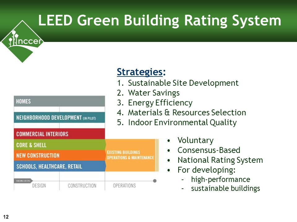 LEED Green Building Rating System Voluntary Consensus-Based National Rating System For developing: –high-performance –sustainable buildings Strategies: 1.Sustainable Site Development 2.Water Savings 3.Energy Efficiency 4.Materials & Resources Selection 5.Indoor Environmental Quality 12