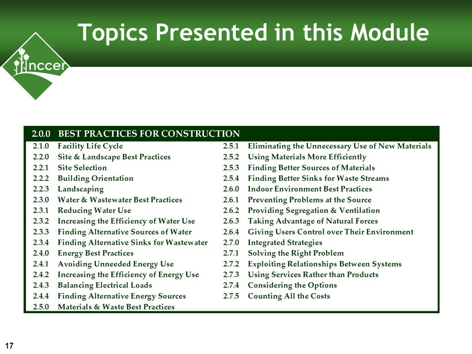 Topics Presented in this Module 17