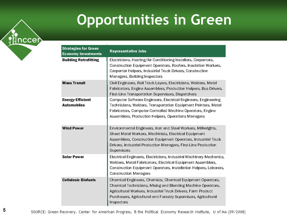 Opportunities in Green 5
