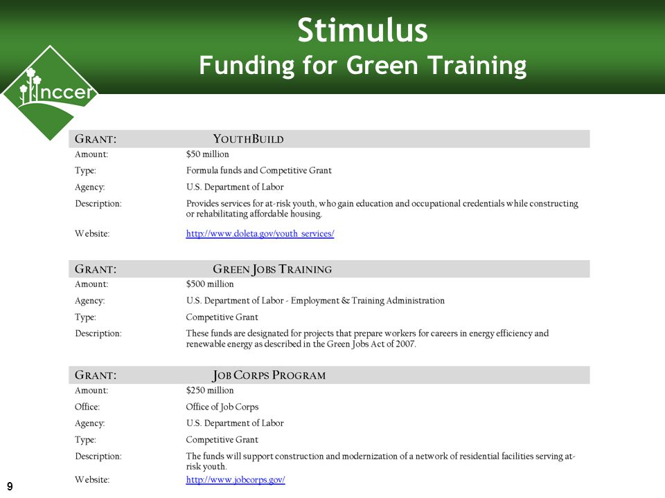Stimulus Funding for Green Training 9