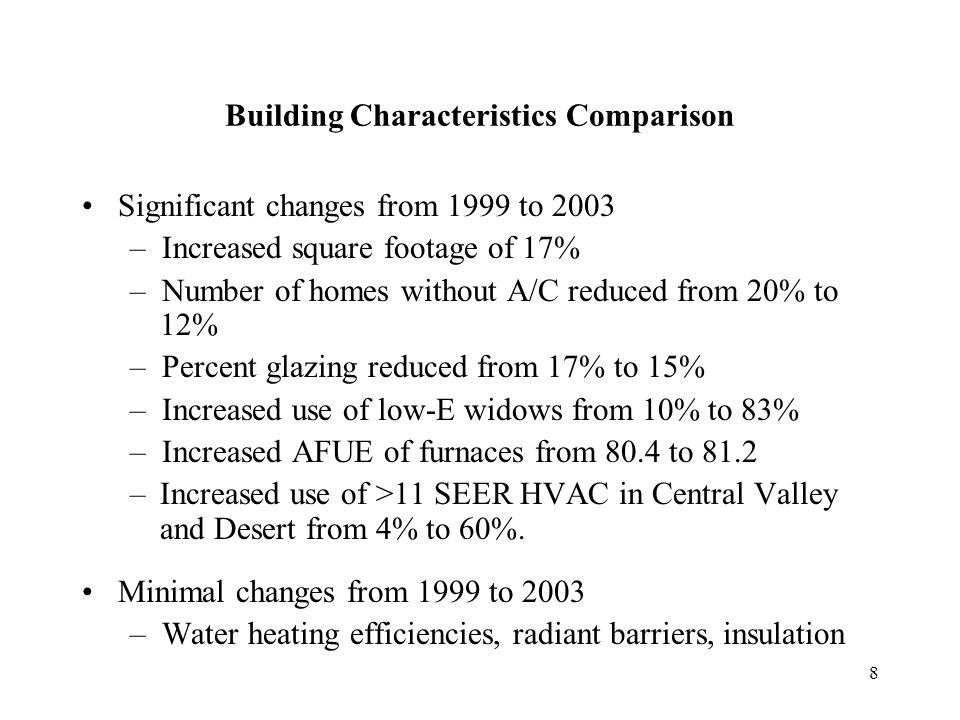 8 Building Characteristics Comparison Significant changes from 1999 to 2003 – Increased square footage of 17% – Number of homes without A/C reduced fr