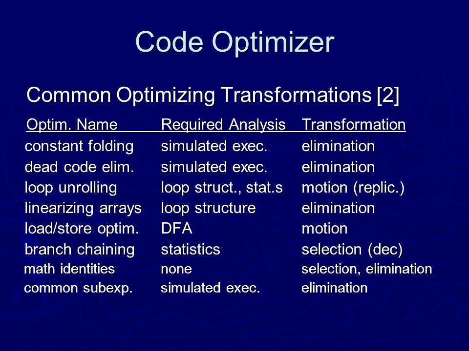 Code Optimizer Common Optimizing Transformations [2] Common Optimizing Transformations [2] Optim.
