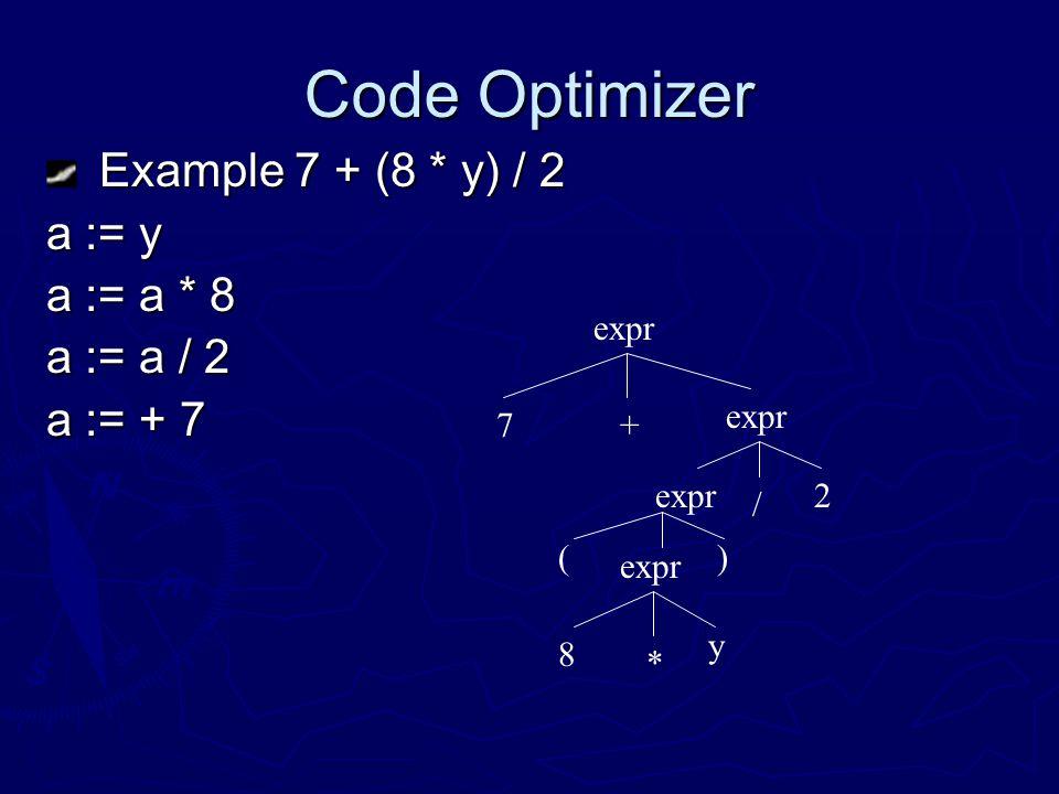 Code Optimizer Example 7 + (8 * y) / 2 Example 7 + (8 * y) / 2 a := y a := a * 8 a := a / 2 a := + 7 expr 7+ / 2 () 8 * y