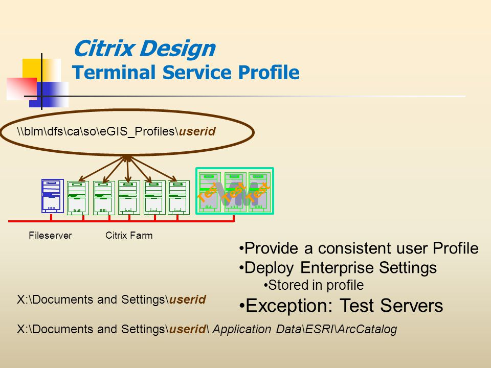 Citrix Design Terminal Service Profile Provide a consistent user Profile Deploy Enterprise Settings Stored in profile Exception: Test Servers X:\Documents and Settings\userid \\blm\dfs\ca\so\eGIS_Profiles\userid FileserverCitrix Farm X:\Documents and Settings\userid\ Application Data\ESRI\ArcCatalog Test