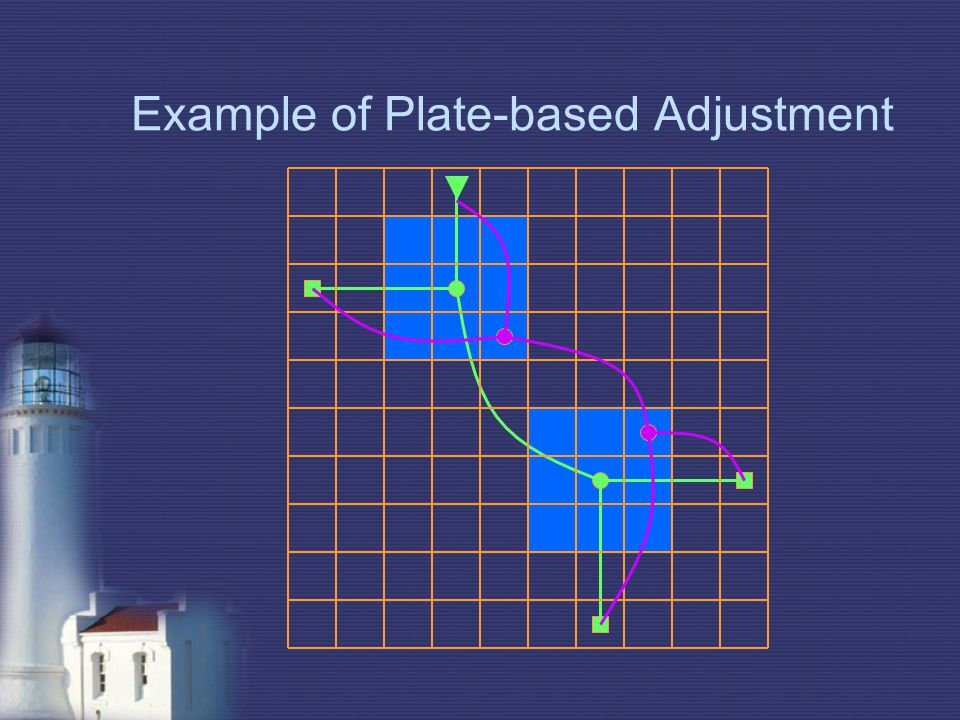 Example of Plate-based Adjustment