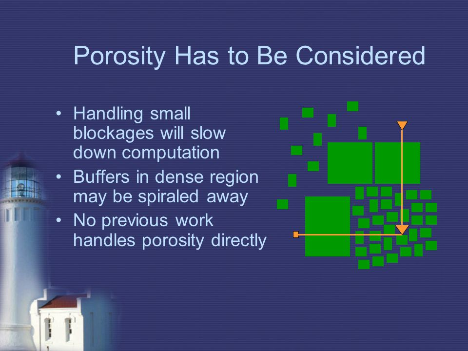 Porosity Has to Be Considered Handling small blockages will slow down computation Buffers in dense region may be spiraled away No previous work handles porosity directly