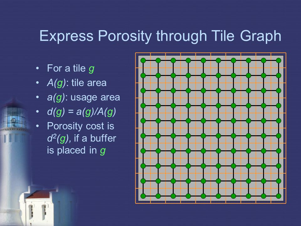 Express Porosity through Tile Graph For a tile g A(g): tile area a(g): usage area d(g) = a(g)/A(g) Porosity cost is d 2 (g), if a buffer is placed in g
