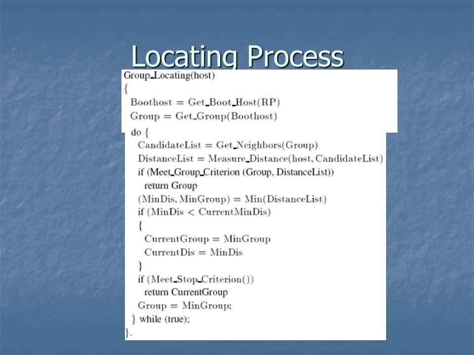 Locating Process