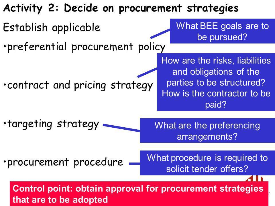 Construction Industry Development Board development through partnership Activity 2: Decide on procurement strategies Establish applicable preferential