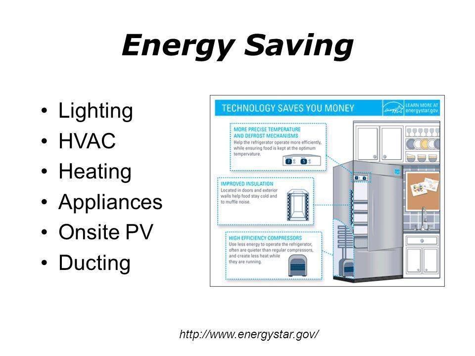 Energy Saving Lighting HVAC Heating Appliances Onsite PV Ducting http://www.energystar.gov/