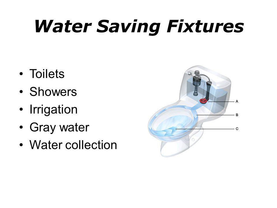 Water Saving Fixtures Toilets Showers Irrigation Gray water Water collection