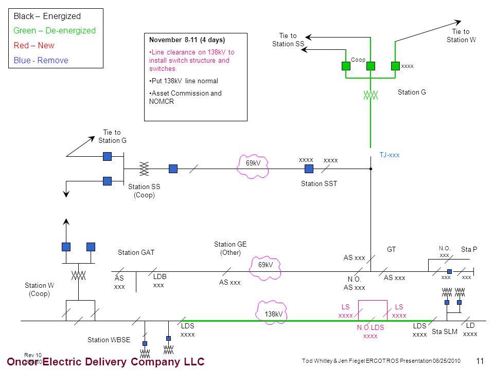 11 Oncor Electric Delivery Company LLC Tod Whitley & Jen Fiegel ERCOT ROS Presentation 06/25/2010 xxxx 69kV 138kV TJ-xxx AS xxx xxxx AS xxx LDB xxx AS