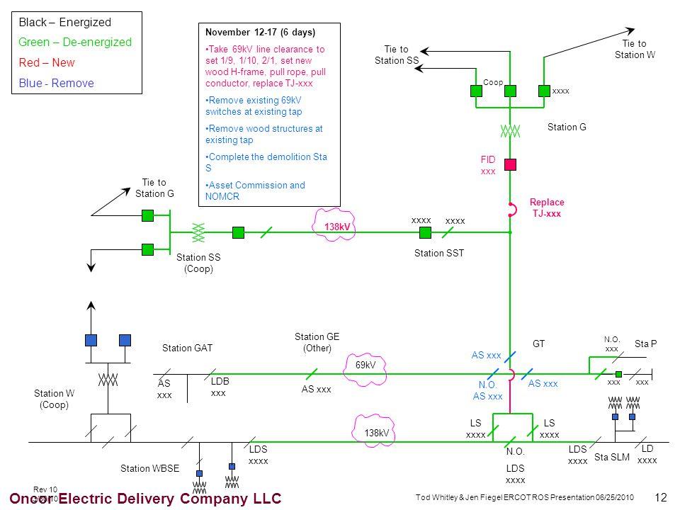 12 Oncor Electric Delivery Company LLC Tod Whitley & Jen Fiegel ERCOT ROS Presentation 06/25/2010 xxxx 69kV 138kV Replace TJ-xxx FID xxx AS xxx xxxx A