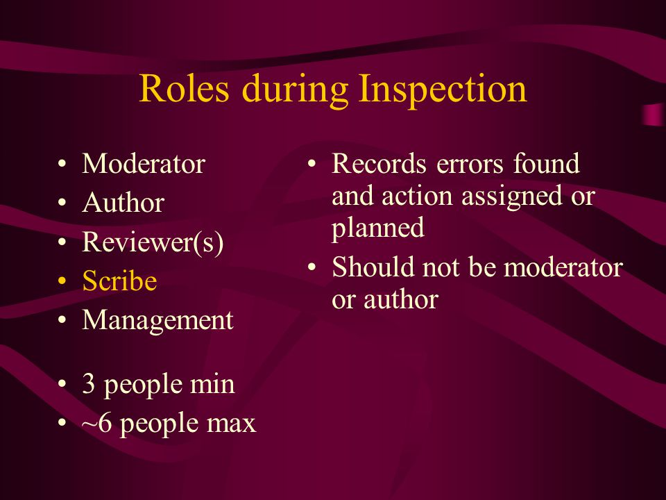 Roles during Inspection Moderator Author Reviewer(s) Scribe Management 3 people min ~6 people max Records errors found and action assigned or planned