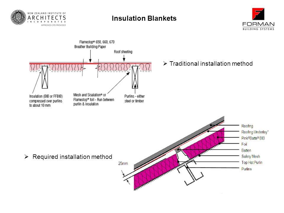 Traditional installation method Required installation method