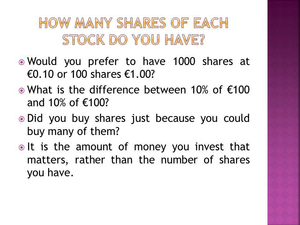 Would you prefer to have 1000 shares at 0.10 or 100 shares 1.00.