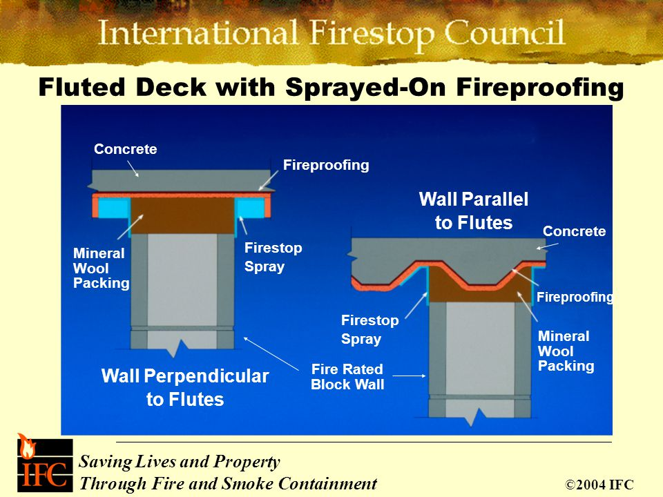 Saving Lives and Property Through Fire and Smoke Containment ©2004 IFC For proper installation practices, always refer to manufacturers installation i