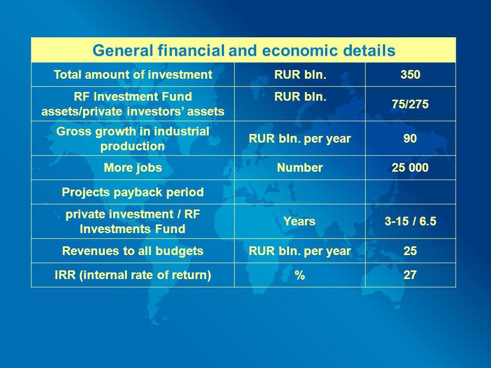 General financial and economic details Total amount of investmentRUR bln.350 RF Investment Fund assets/private investors assets RUR bln.