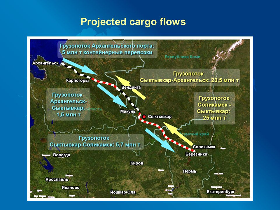 Projected cargo flows