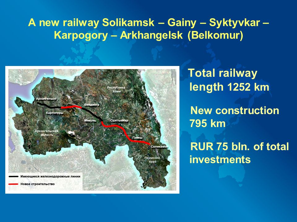 A new railway Solikamsk – Gainy – Syktyvkar – Karpogory – Arkhangelsk (Belkomur) Total railway length 1252 km New construction 795 km RUR 75 bln. of t