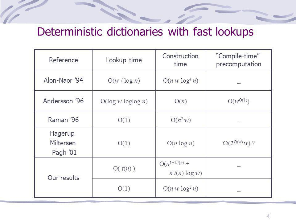 4 Deterministic dictionaries with fast lookups ReferenceLookup time Construction time Compile-time precomputation Alon-Naor 94 O(w / log n)O(n w log 4 n) _ Andersson 96 O(log w loglog n)O(n)O(w O(1) ) Raman 96 O(1)O(n 2 w) _ Hagerup Miltersen Pagh 01 O(1)O(n log n) (2 (w) w) .