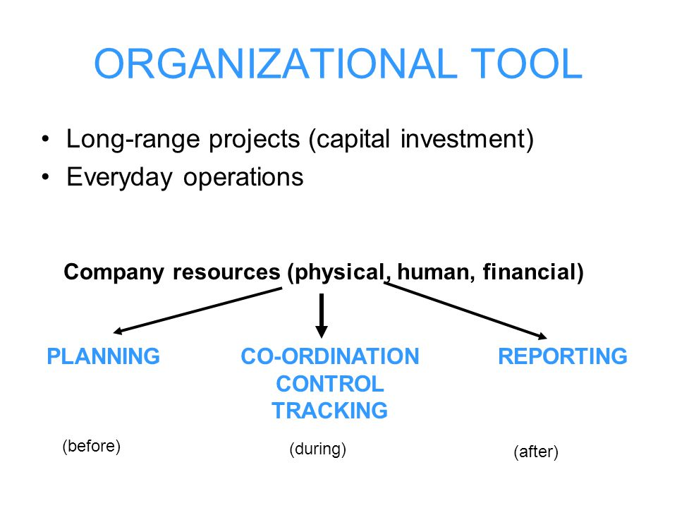 ORGANIZATIONAL TOOL Long-range projects (capital investment) Everyday operations Company resources (physical, human, financial) PLANNINGCO-ORDINATION CONTROL TRACKING REPORTING (before) (during) (after)