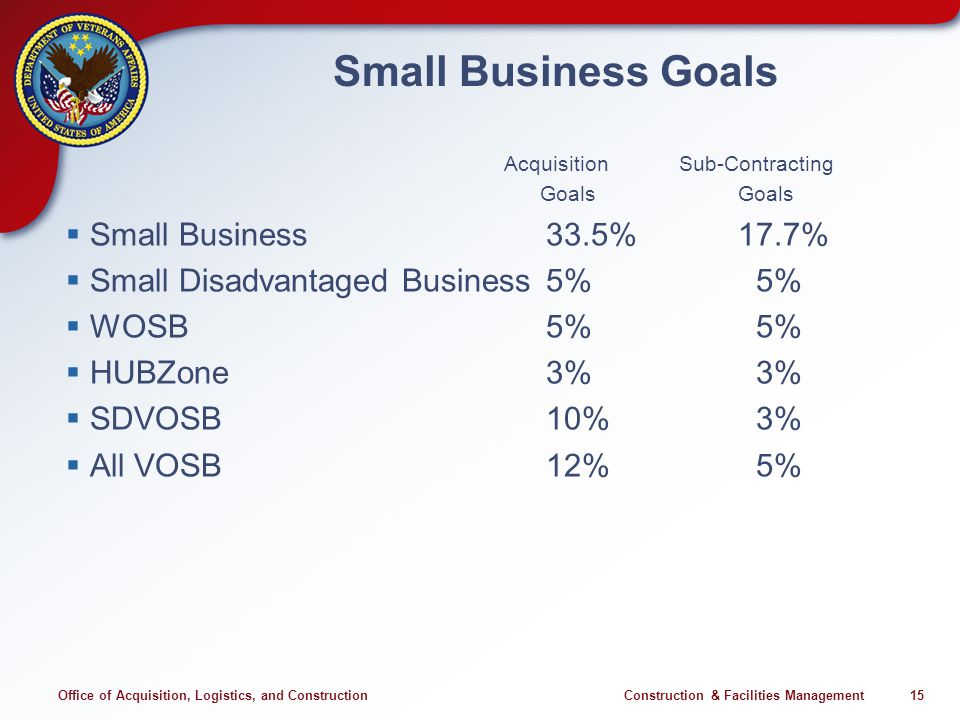Office of Acquisition, Logistics, and Construction Construction & Facilities Management 15 Small Business Goals Acquisition Sub-Contracting GoalsGoals Small Business33.5%17.7% Small Disadvantaged Business5% 5% WOSB5% 5% HUBZone3% 3% SDVOSB10% 3% All VOSB12% 5%