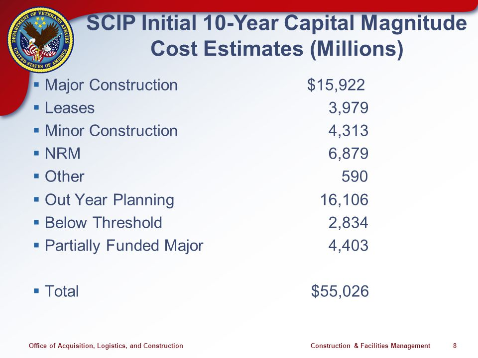 Office of Acquisition, Logistics, and Construction Construction & Facilities Management 8 SCIP Initial 10-Year Capital Magnitude Cost Estimates (Millions) Major Construction $15,922 Leases 3,979 Minor Construction 4,313 NRM 6,879 Other 590 Out Year Planning16,106 Below Threshold 2,834 Partially Funded Major 4,403 Total $55,026