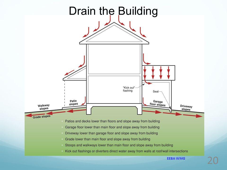 20 EEBA WMG Drain the Building