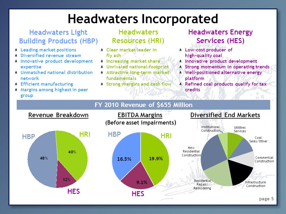 Headwaters Incorporated page 5 Low-cost producer of high-quality coal Innovative product development Strong momentum in operating trends Well-position