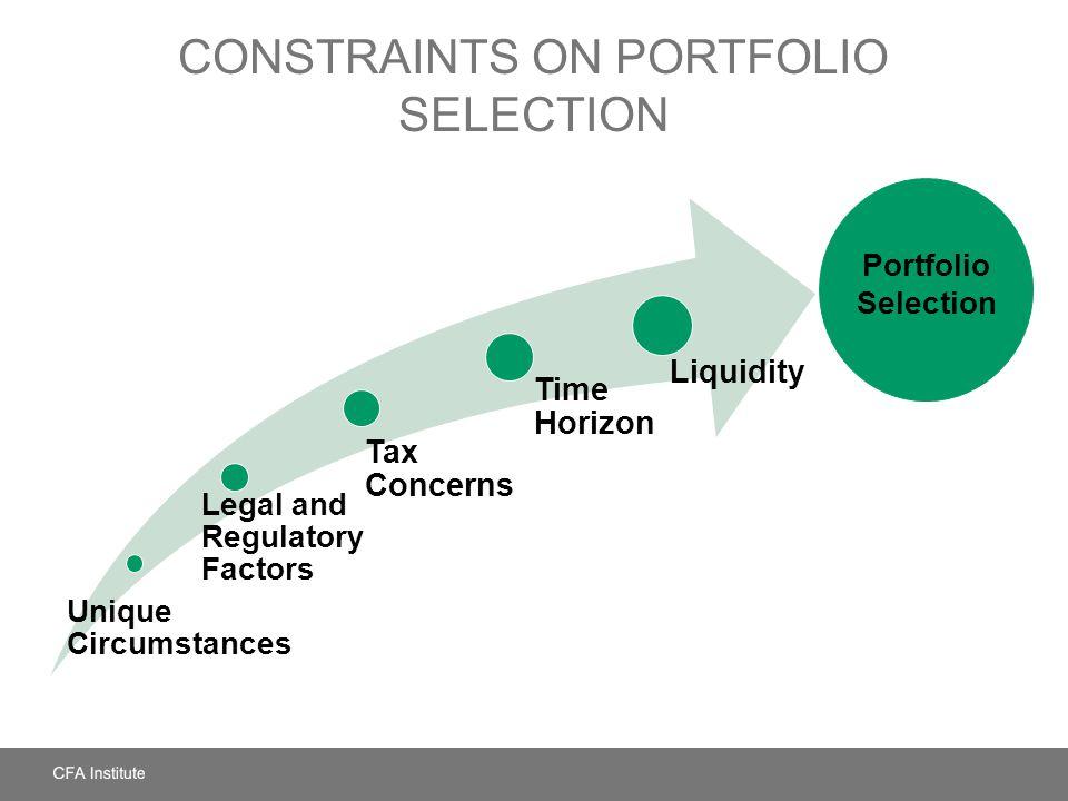 CONSTRAINTS ON PORTFOLIO SELECTION Unique Circumstances Legal and Regulatory Factors Tax Concerns Time Horizon Liquidity Portfolio Selection