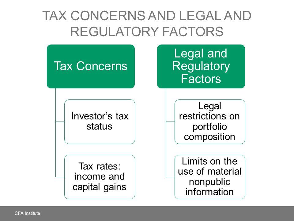 TAX CONCERNS AND LEGAL AND REGULATORY FACTORS Tax Concerns Investors tax status Tax rates: income and capital gains Legal and Regulatory Factors Legal
