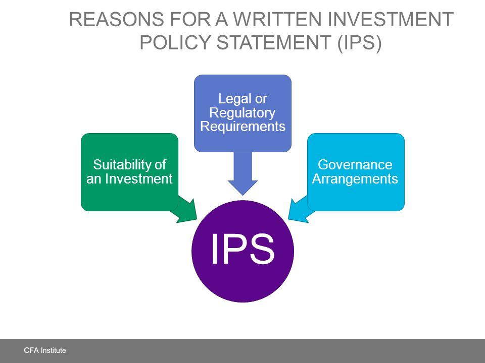 REASONS FOR A WRITTEN INVESTMENT POLICY STATEMENT (IPS) IPS Suitability of an Investment Legal or Regulatory Requirements Governance Arrangements