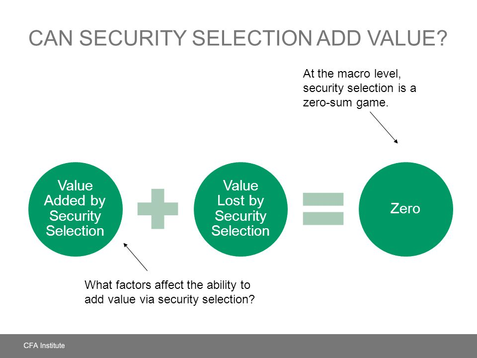 CAN SECURITY SELECTION ADD VALUE? Value Added by Security Selection Value Lost by Security Selection Zero At the macro level, security selection is a