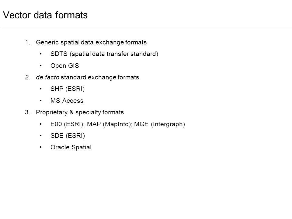 Vector data formats 1.Generic spatial data exchange formats SDTS (spatial data transfer standard) Open GIS 2.de facto standard exchange formats SHP (E