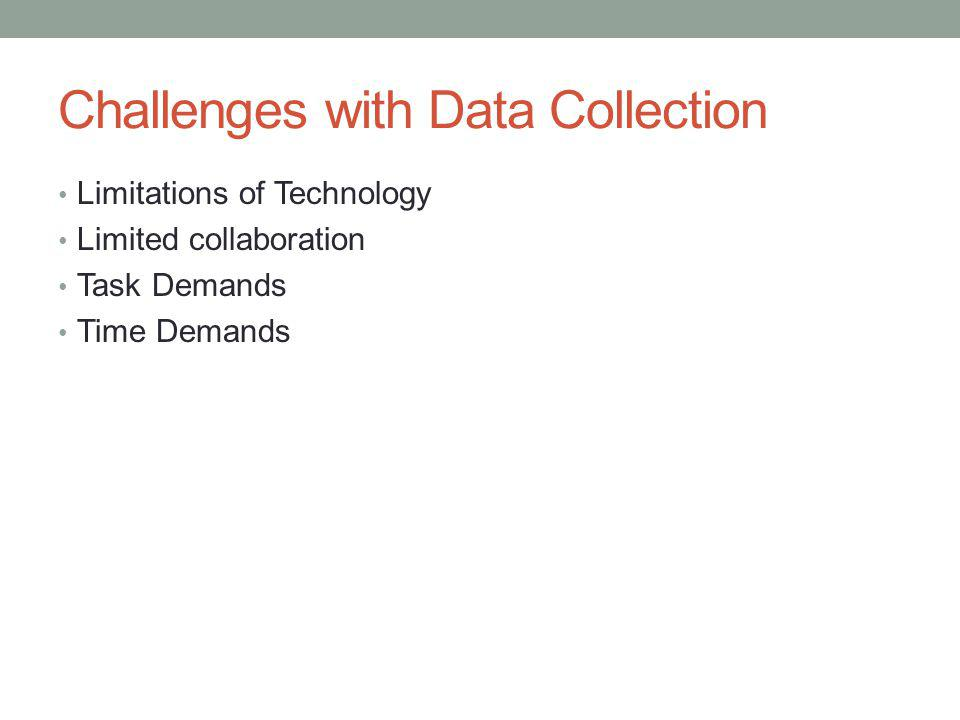 Challenges with Data Collection Limitations of Technology Limited collaboration Task Demands Time Demands