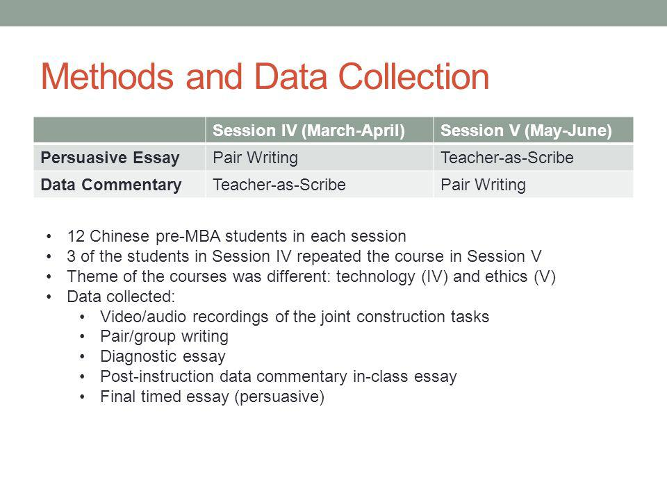 Methods and Data Collection Session IV (March-April)Session V (May-June) Persuasive EssayPair WritingTeacher-as-Scribe Data CommentaryTeacher-as-Scrib