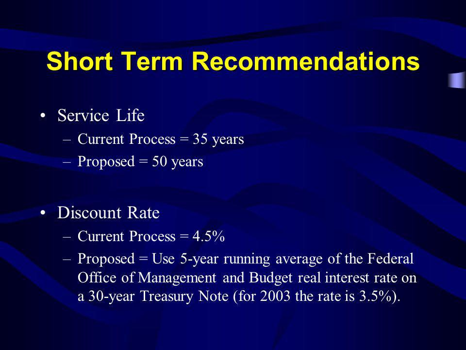 Short Term Recommendations Service Life –Current Process = 35 years –Proposed = 50 years Discount Rate –Current Process = 4.5% –Proposed = Use 5-year running average of the Federal Office of Management and Budget real interest rate on a 30-year Treasury Note (for 2003 the rate is 3.5%).