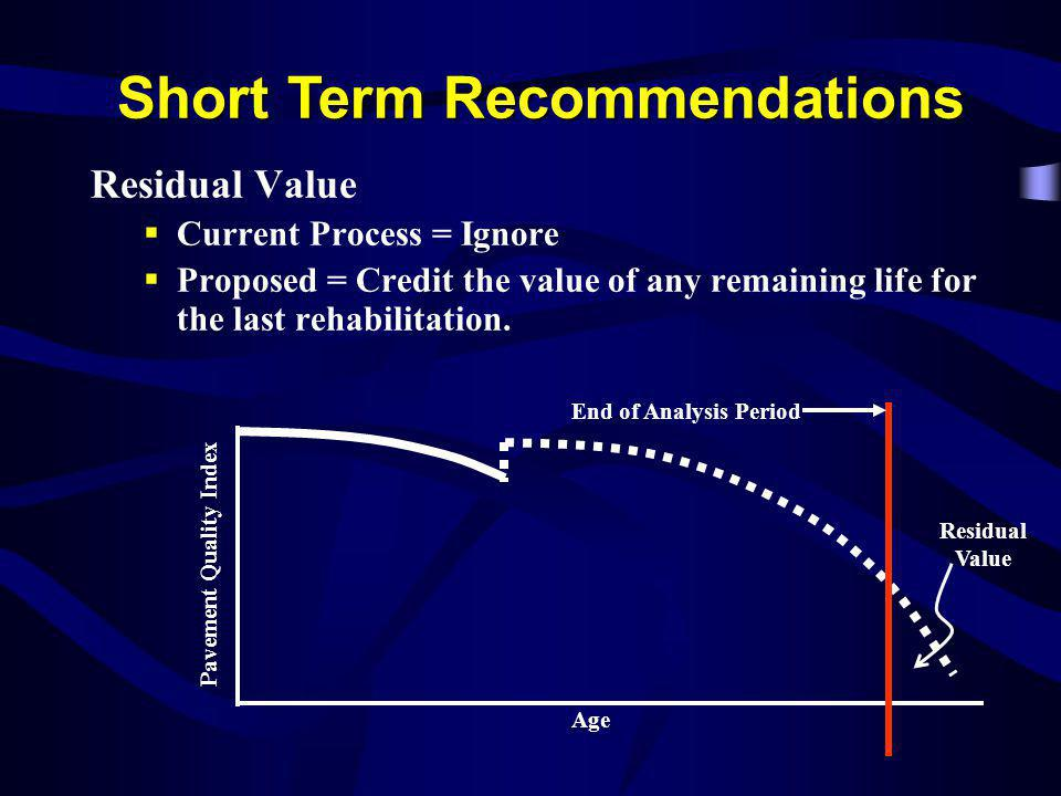 Residual Value Current Process = Ignore Proposed = Credit the value of any remaining life for the last rehabilitation. Age Pavement Quality Index End