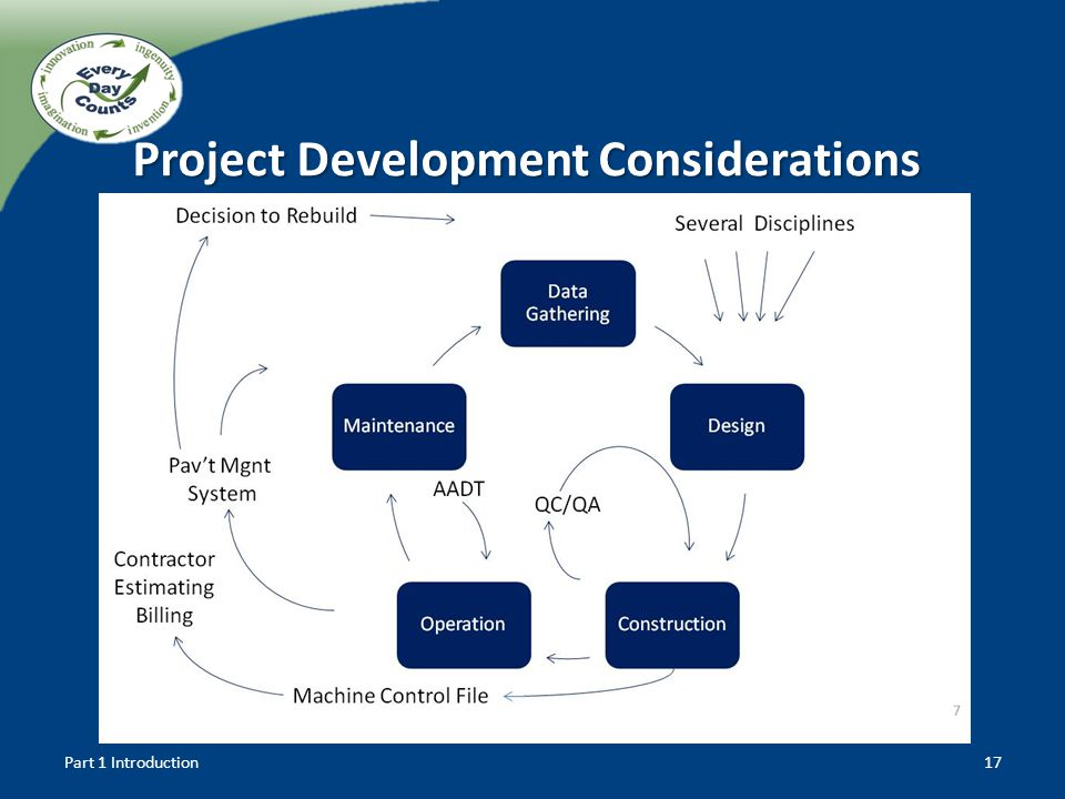 Project Development Considerations Part 1 Introduction17
